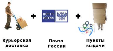 c6037d317b7b8 Доставка для интернет магазина - единая служба доставки ― dostavka.GURU